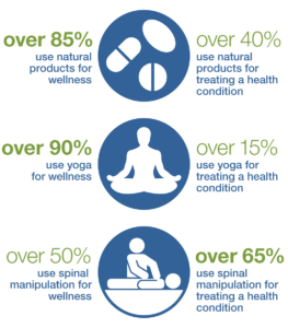 NHIS_Wellness_Infographic_reasons
